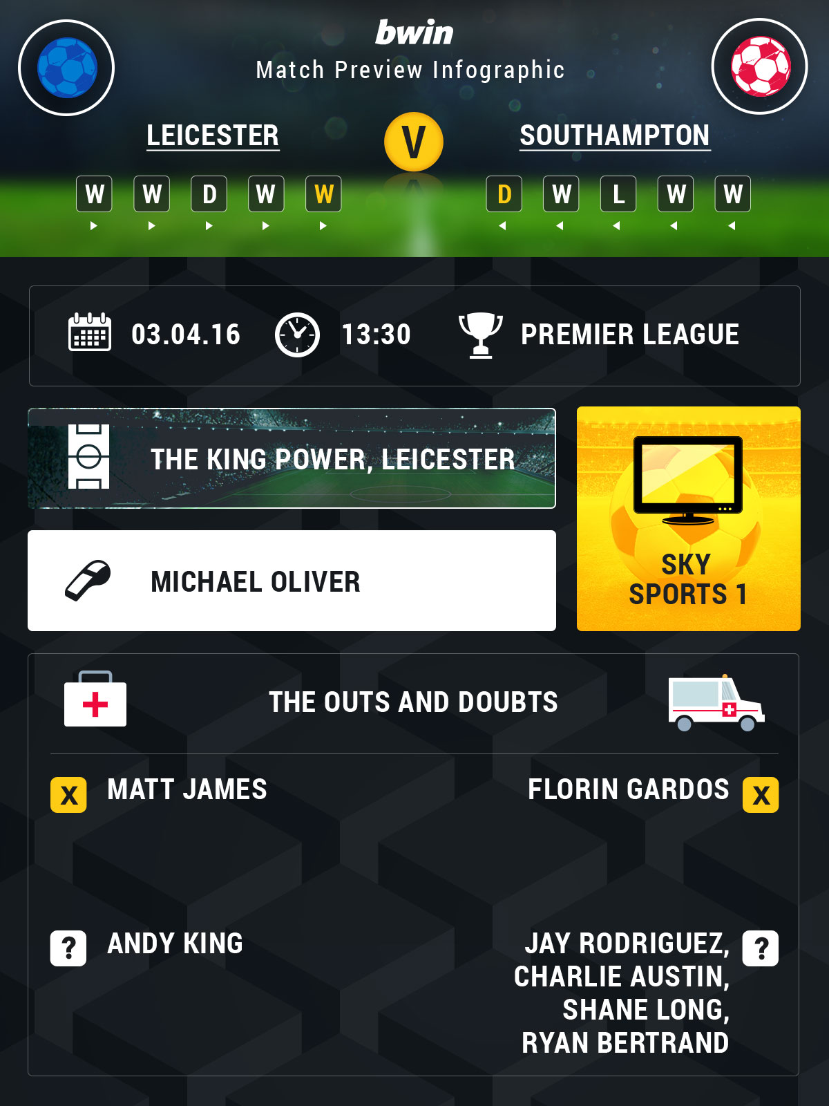 Leicester-v-Southampton-preview-graphic