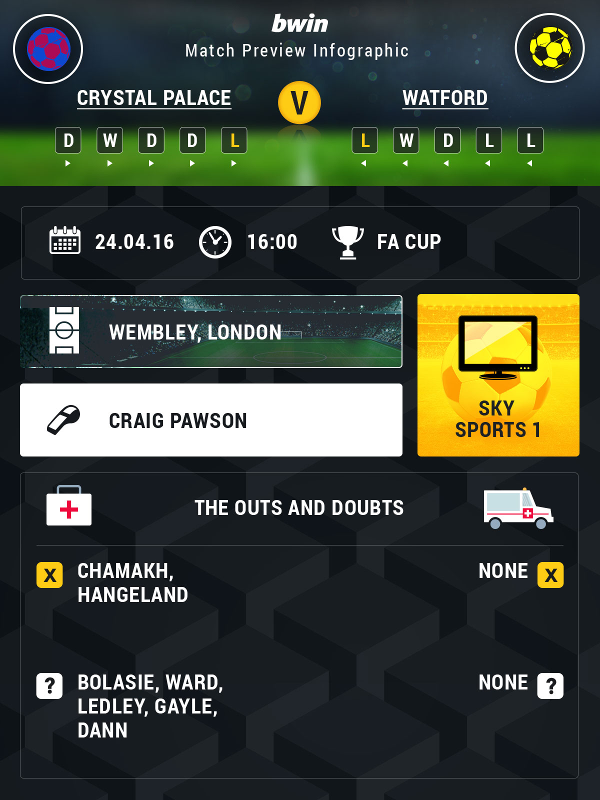 Palace-v-Watford-FA-Cup-semi-final-preview-graphic