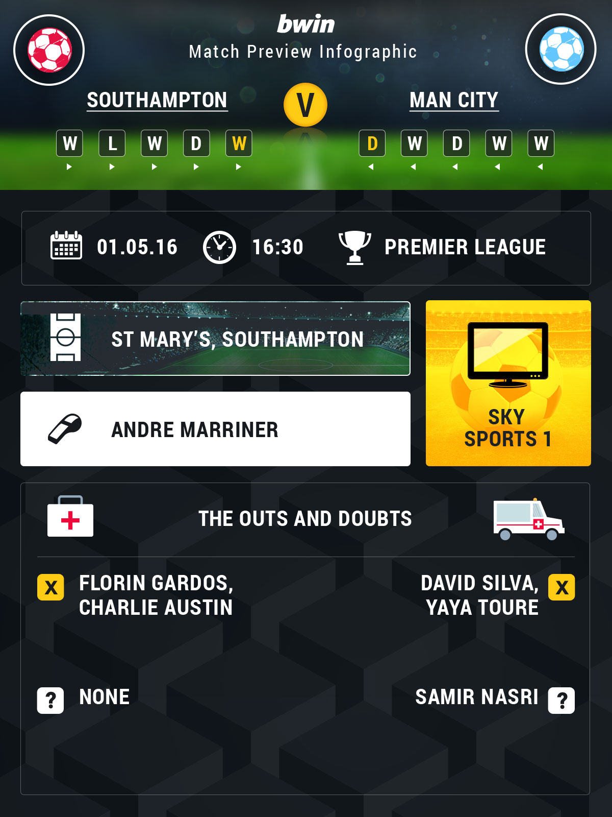 Saints-v-Man-City-preview-graphic