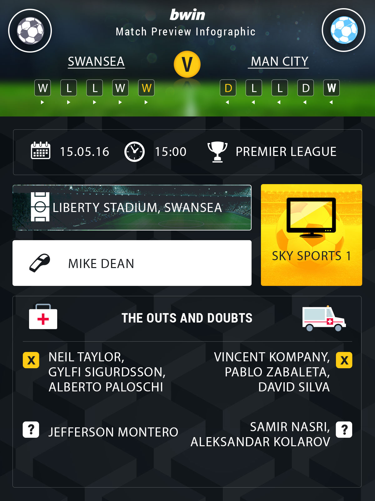 Swansea-Man-City-Preview-Graphic