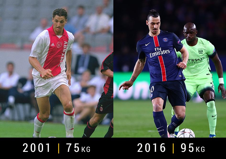 Ibrahimovic first goalscorer odds
