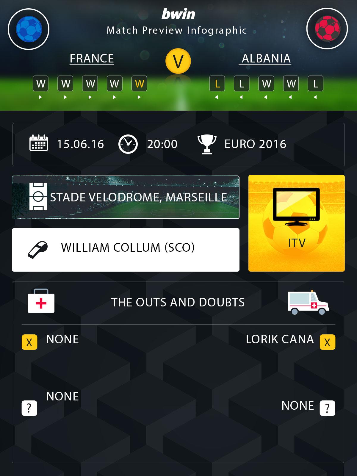 France-v-Albania-Euro-2016-preview-2