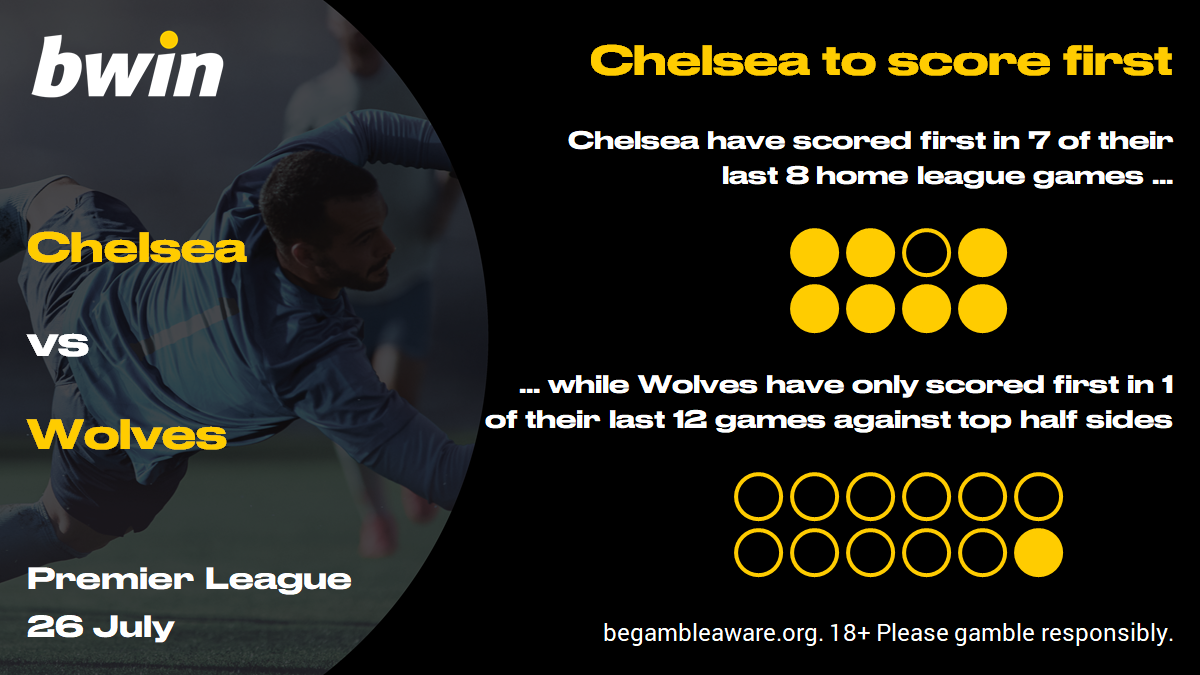 Chelsea vs Wolves prediction, Premier League, football