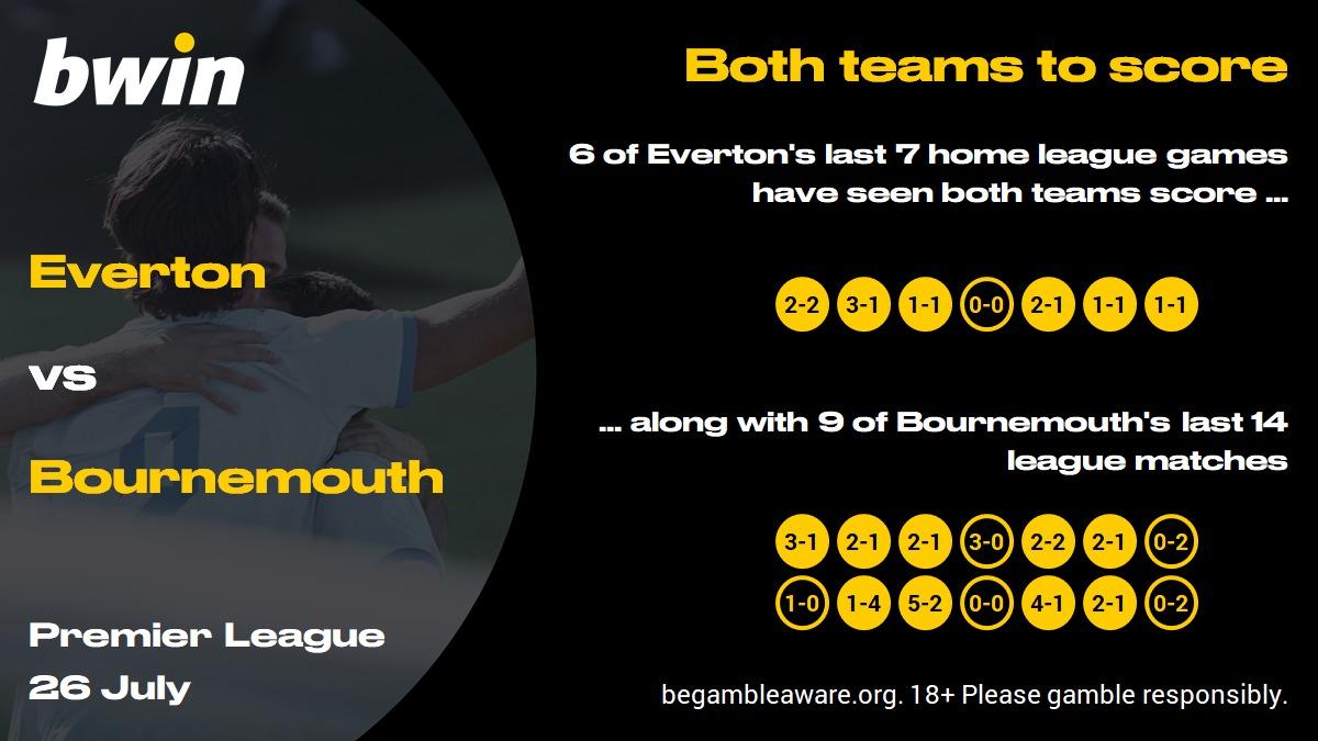 Everton vs Bournemouth prediction, Premier League, football
