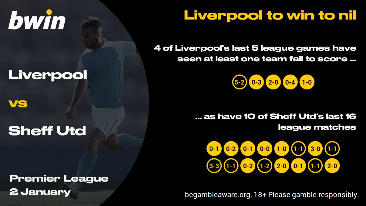 Liverpool vs Sheff Utd Prediction, Betting Tips & Odds | 02/01/2020 | bwin