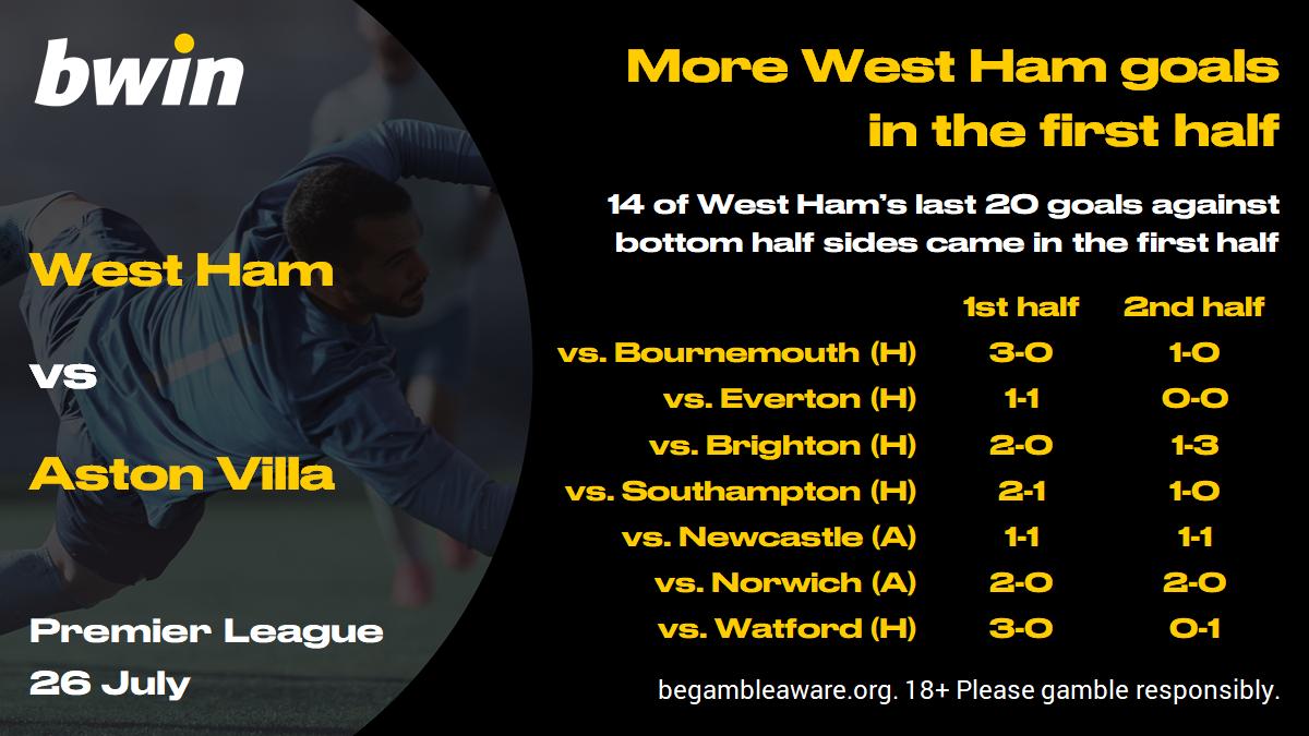 West Ham vs Aston Villa prediction, Premier League, football