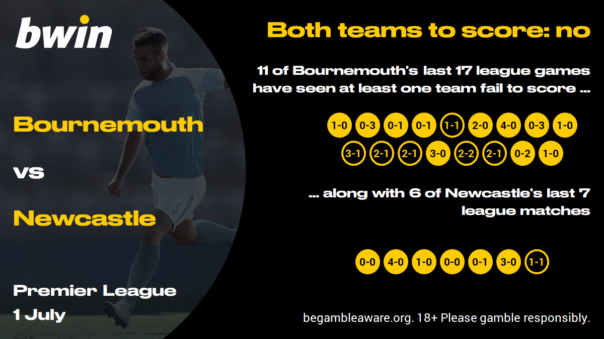 Bournemouth vs Newcastle prediction, Premier League, football