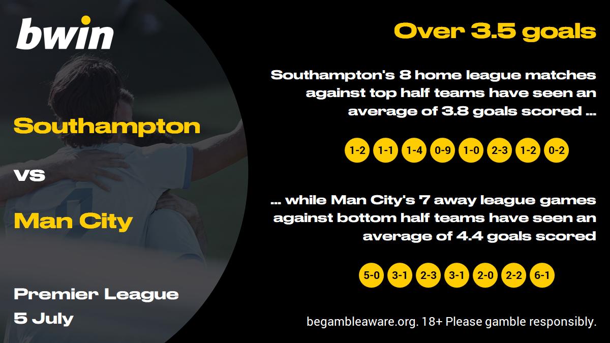 Southampton vs Man City prediction, Premier League, football