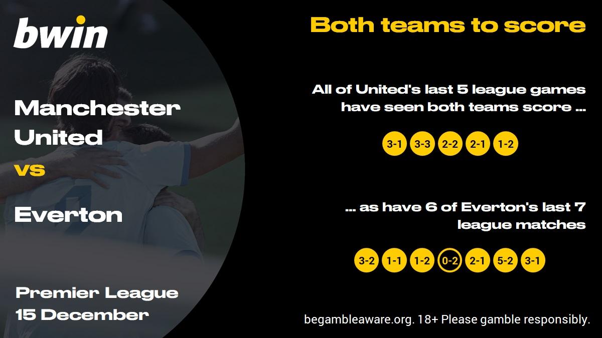 Man Utd vs Everton both teams to score
