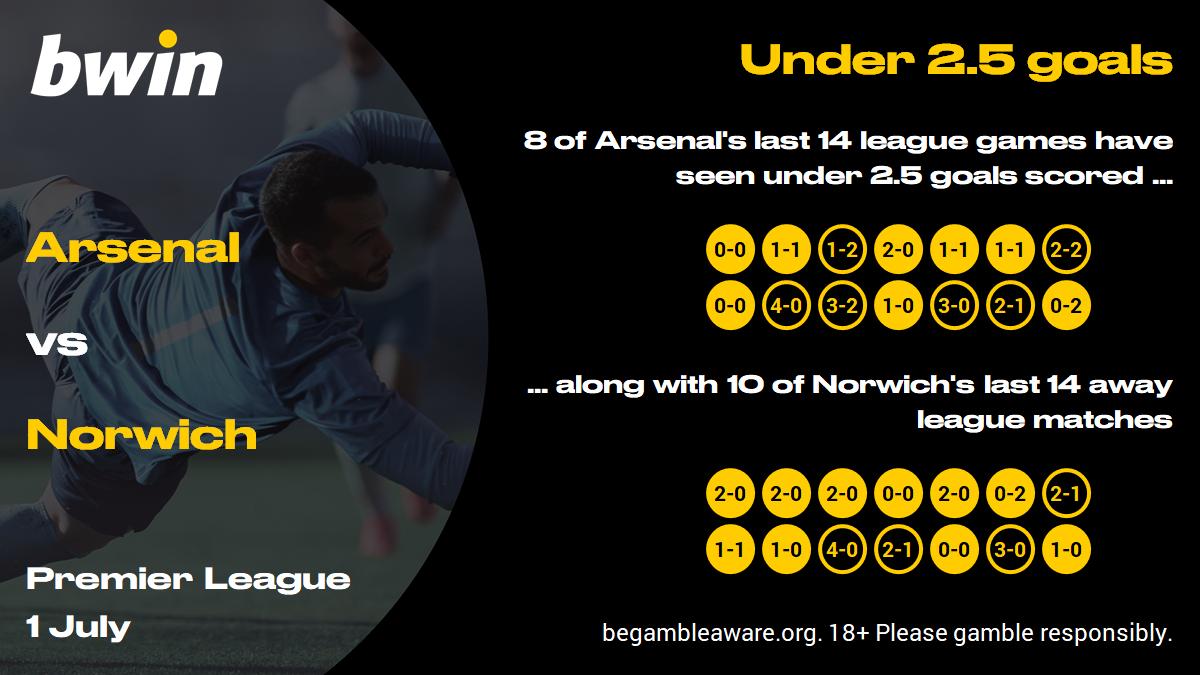 Arsenal vs Norwich prediction, Premier League, football