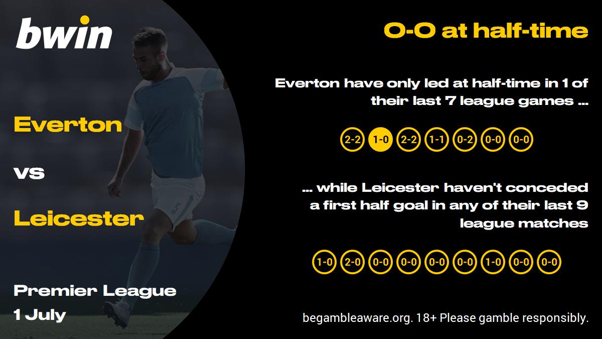 Everton vs Leicester prediction, Premier League, football