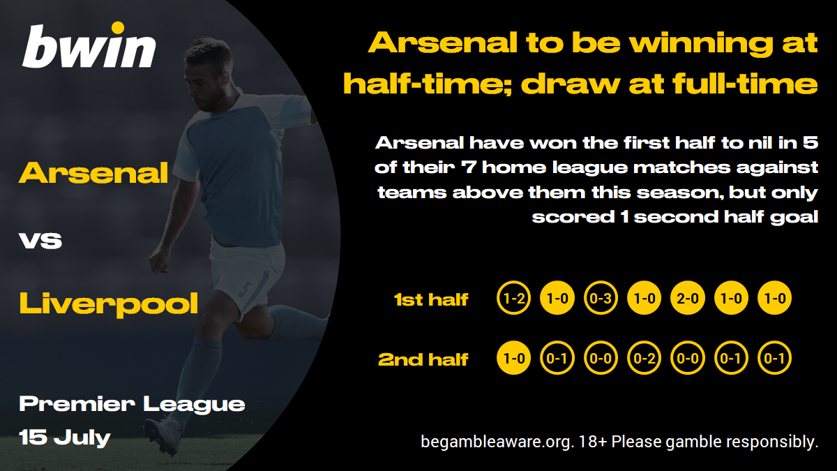 Arsenal vs Liverpool prediction, football