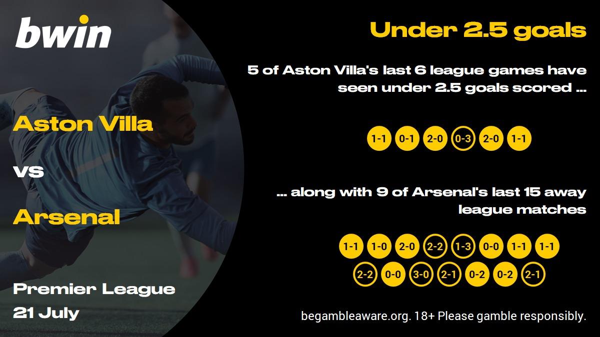 Aston Villa vs Arsenal prediction, Premier League, football
