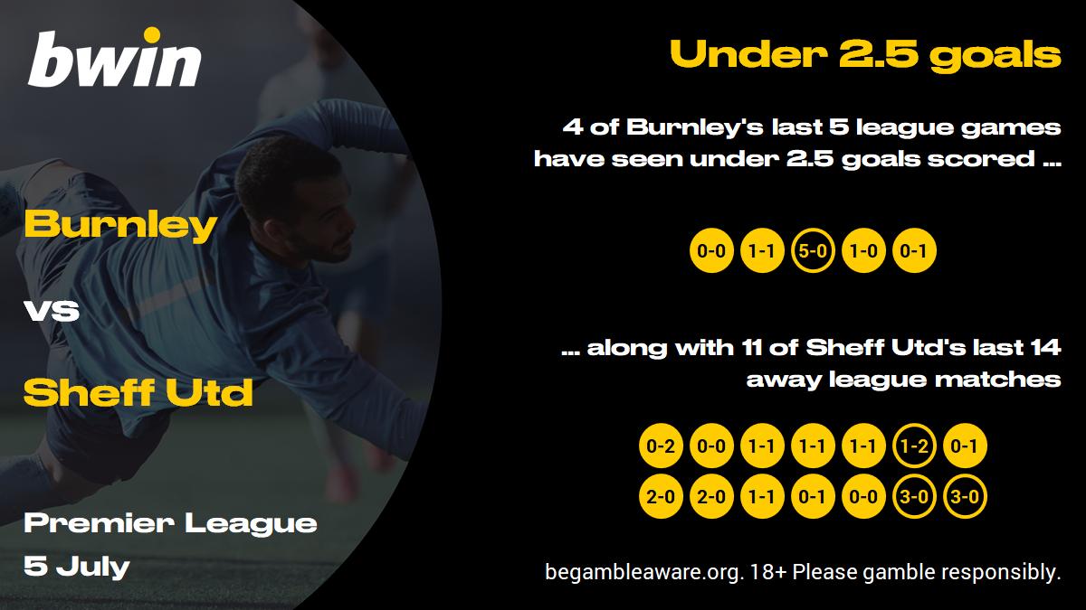 Burnley vs Sheff Utd prediction, Premier League, football