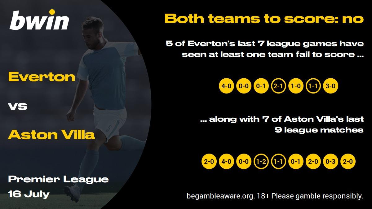 Everton vs Aston Villa prediction, Premier League, football