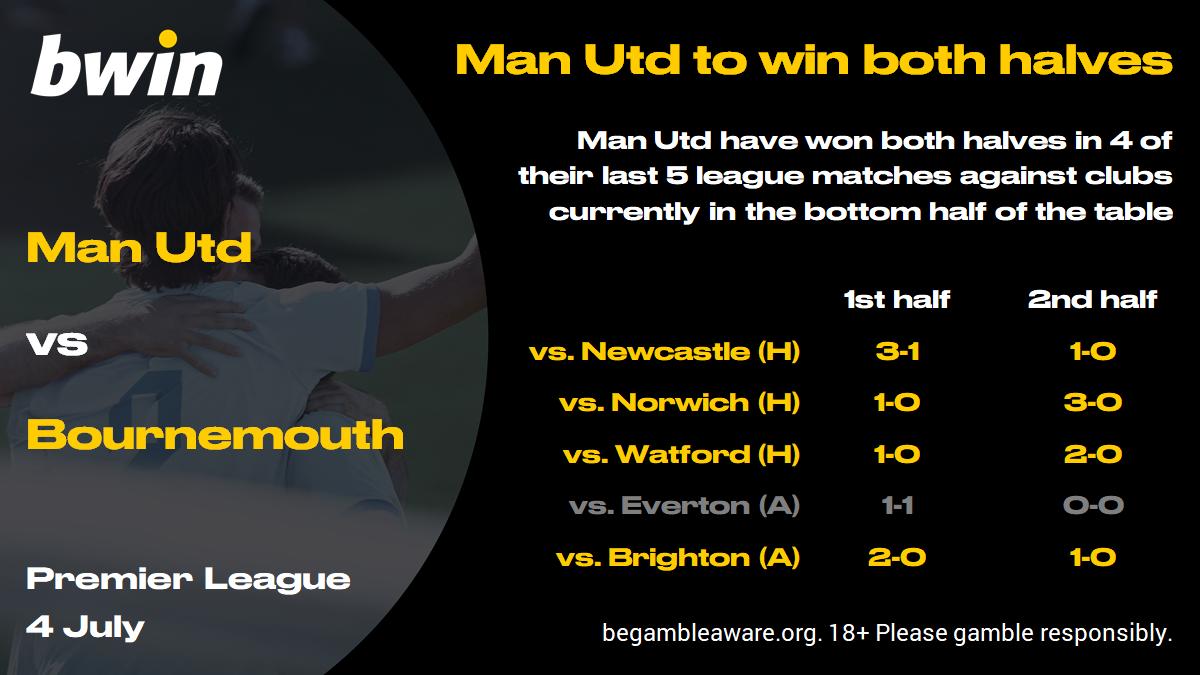 Man Utd vs Bournemouth prediction, Premier League, football