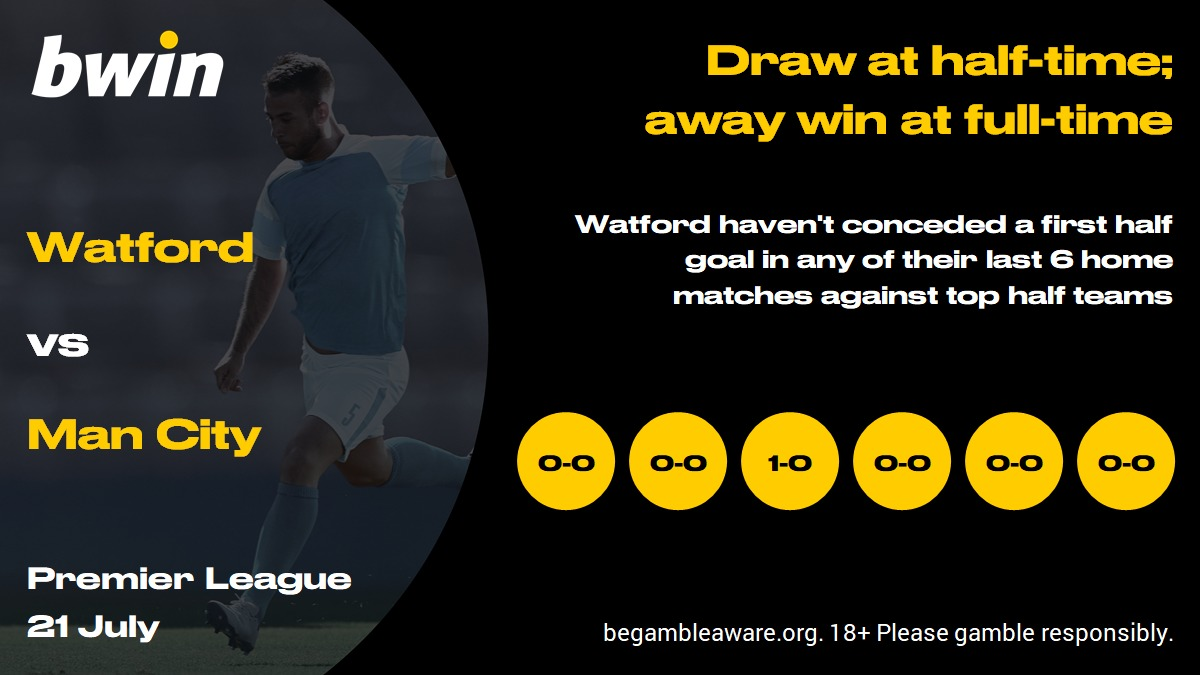 Watford vs Man City prediction, Premier League, football