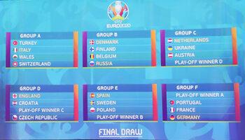 Euro 2020 groups, football