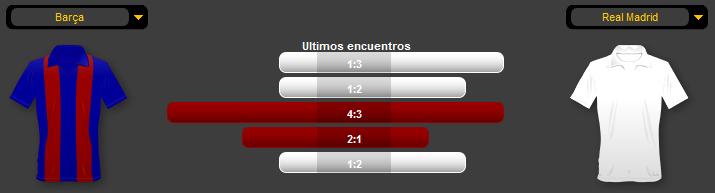 resultados_clasico_bwin