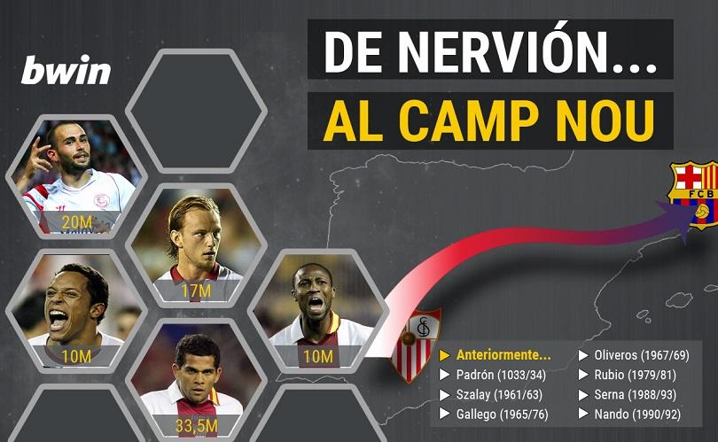 La infografía muestra los fichjajes que han emigrado de Nervión al Camp Nou.