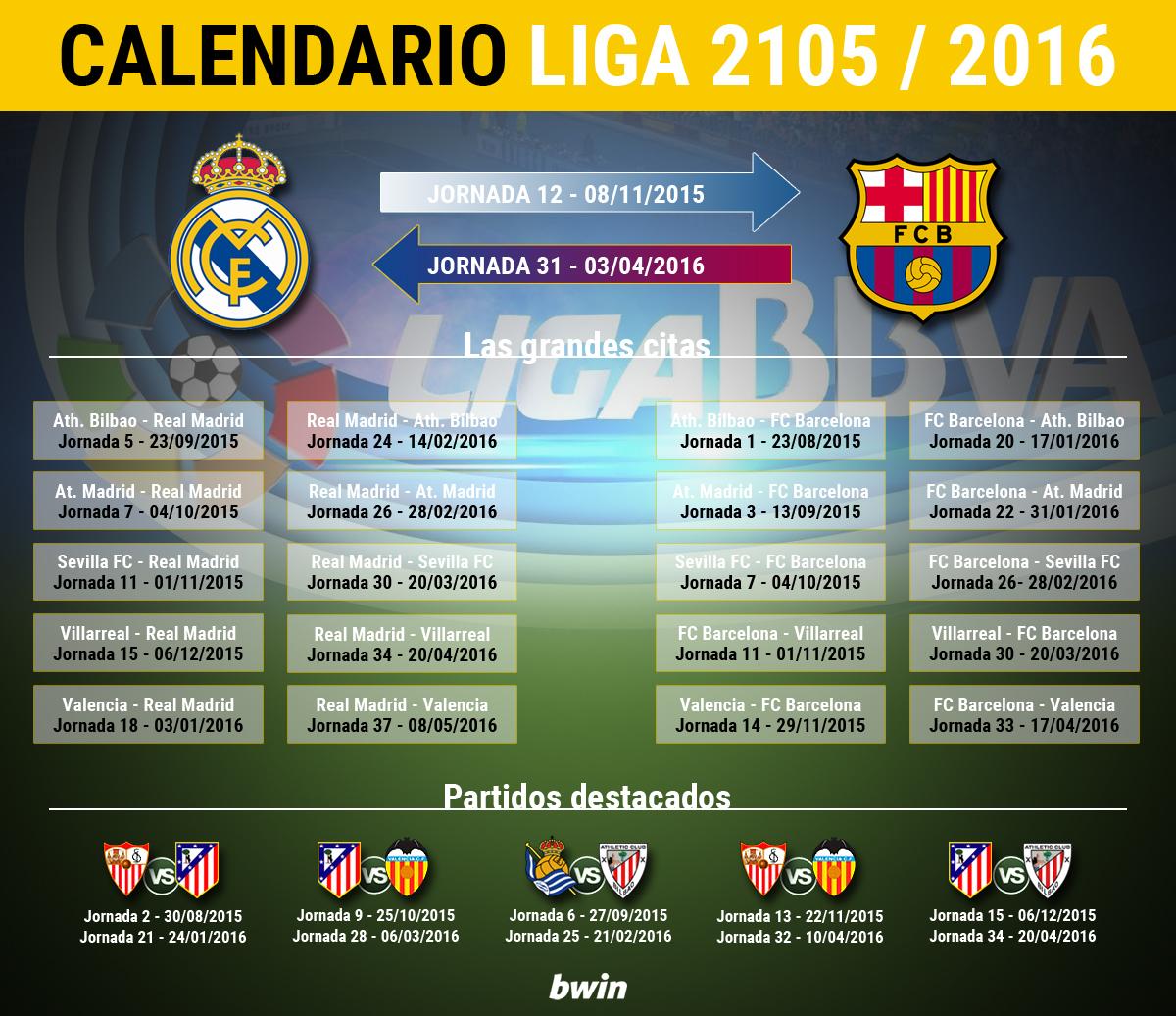 Calendario De La Liga Espanola De Futbol.Calendario De Primera Division De La Liga Futbol Bwin