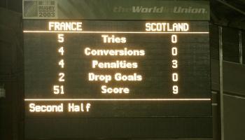 Rugby scoringsysteem