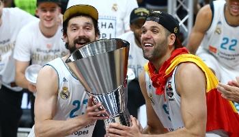 Euroligue Basket : Pariez sur le vainqueur 2018/19.