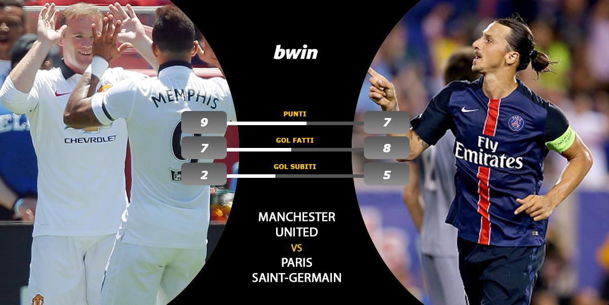 Infografica BWIN 2 copia