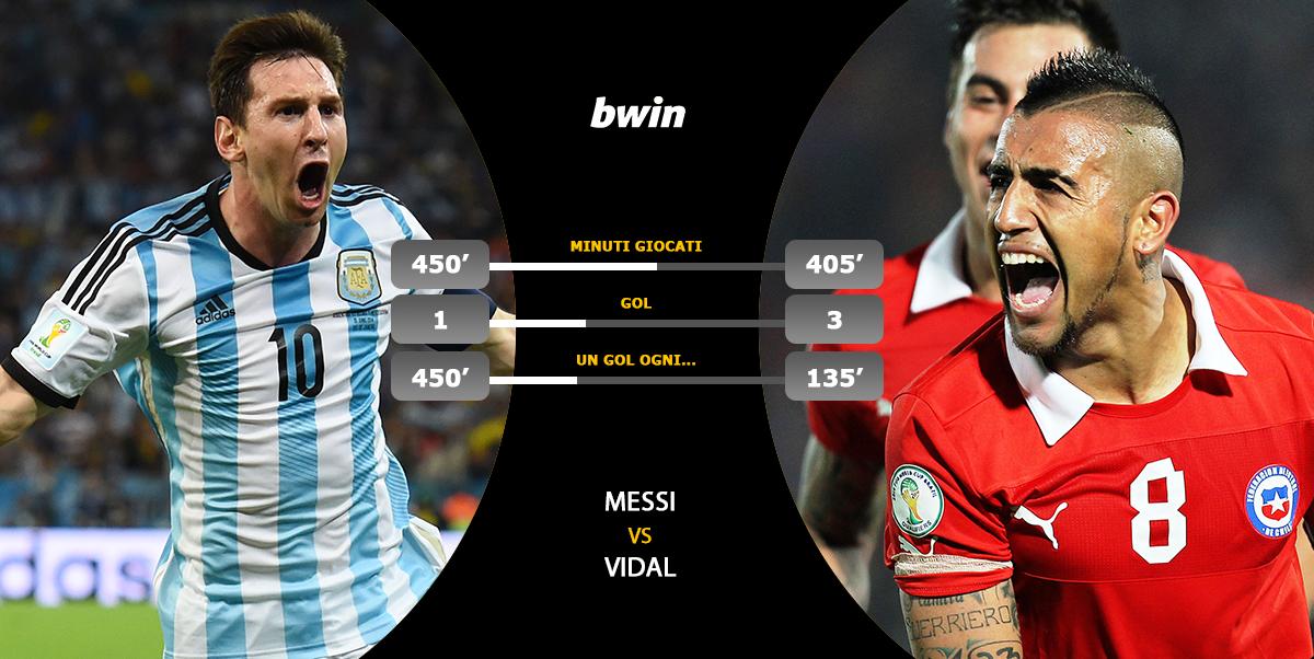 Infografica Messi-Vidal