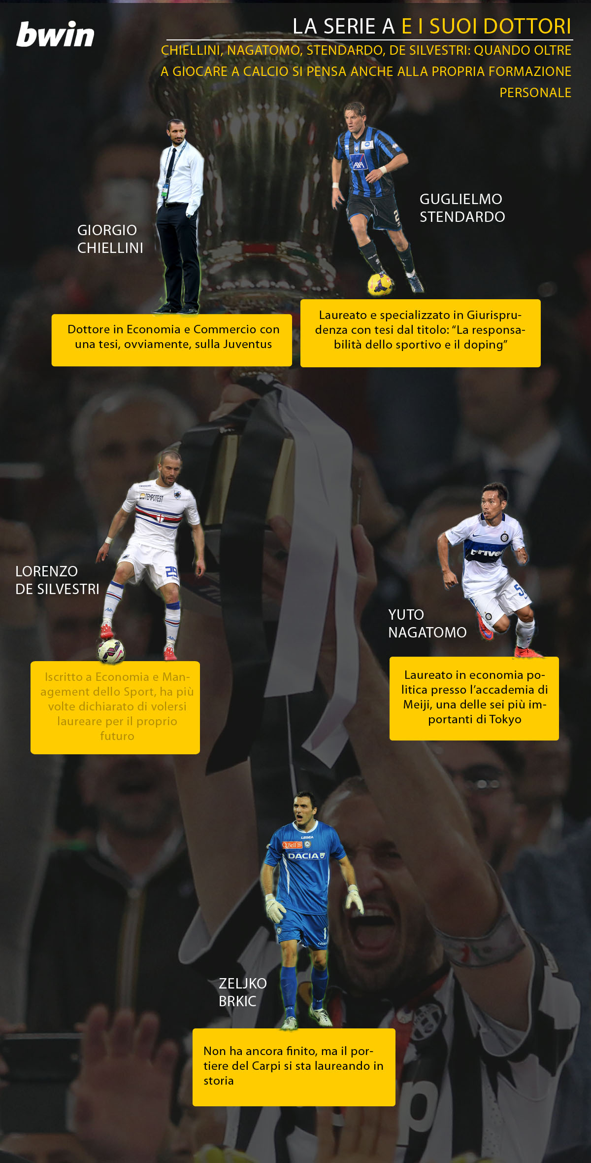 I dottori della Serie A