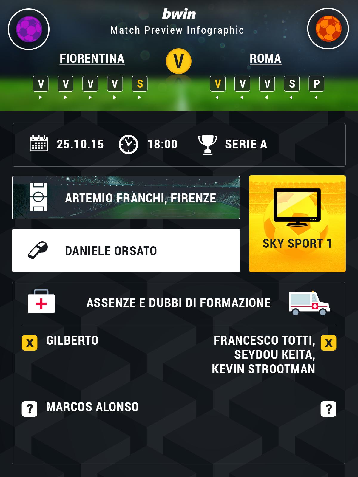 Fiorentina_Roma