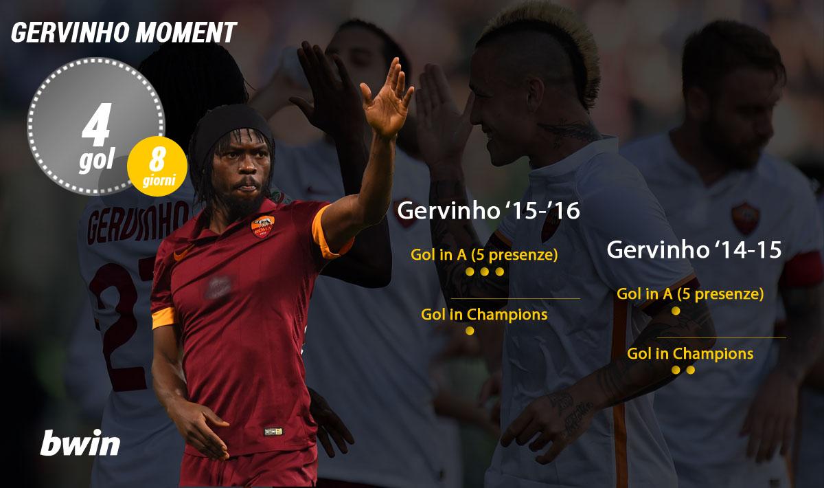 Infografica Gervinho 2