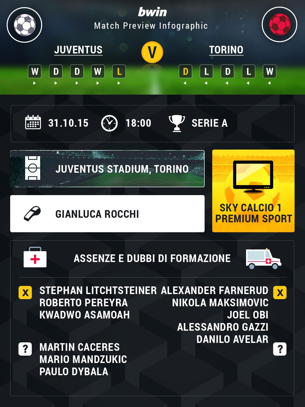 Juventus-Torino info