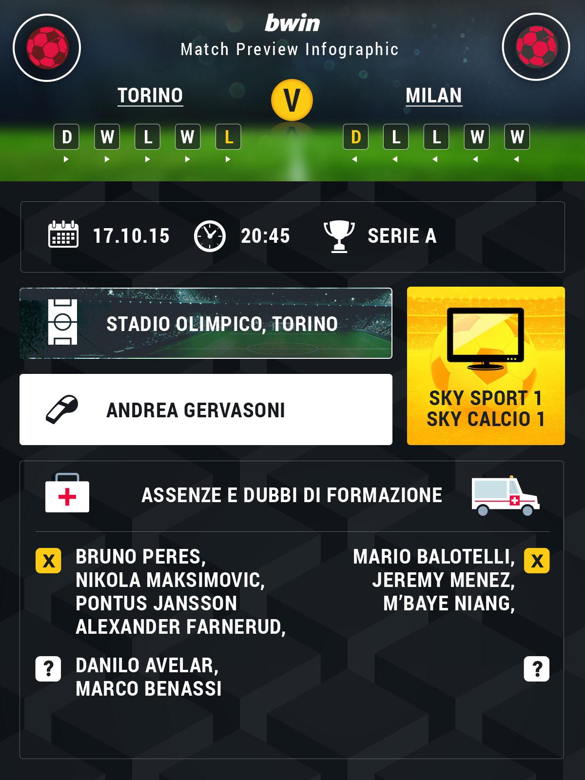 Torino-Milan preview