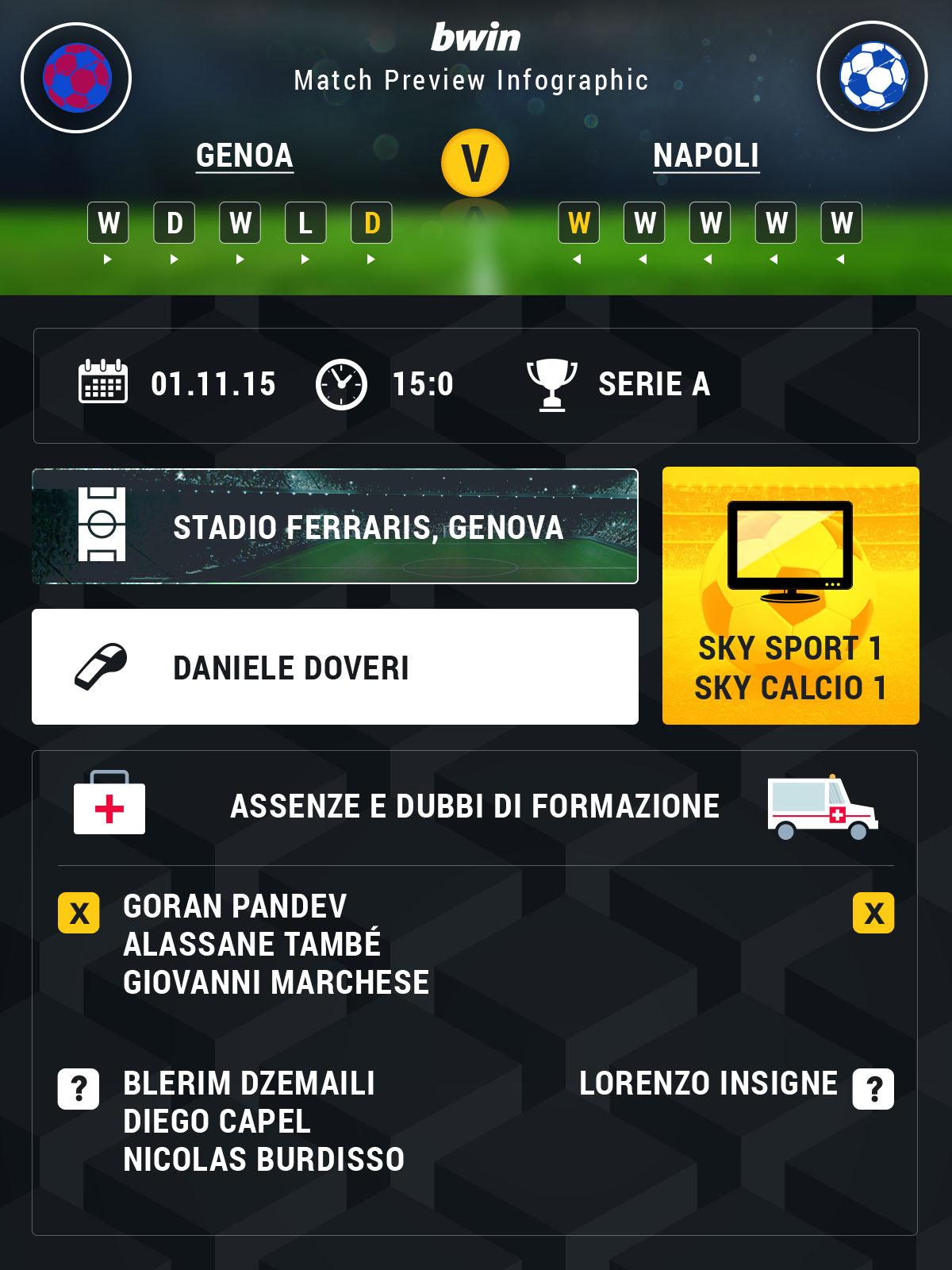 Genoa-Napoli info
