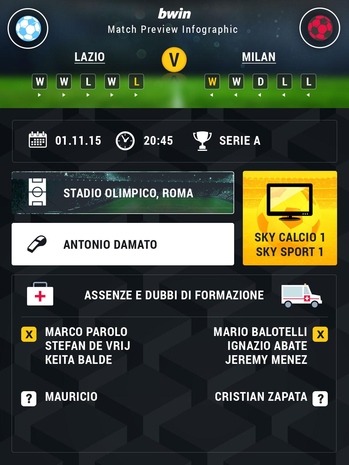 Lazio-Milan info