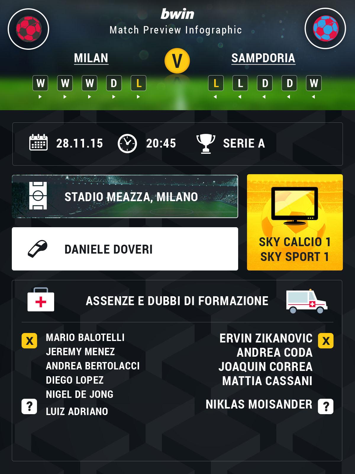 Milan-Sampdoria info