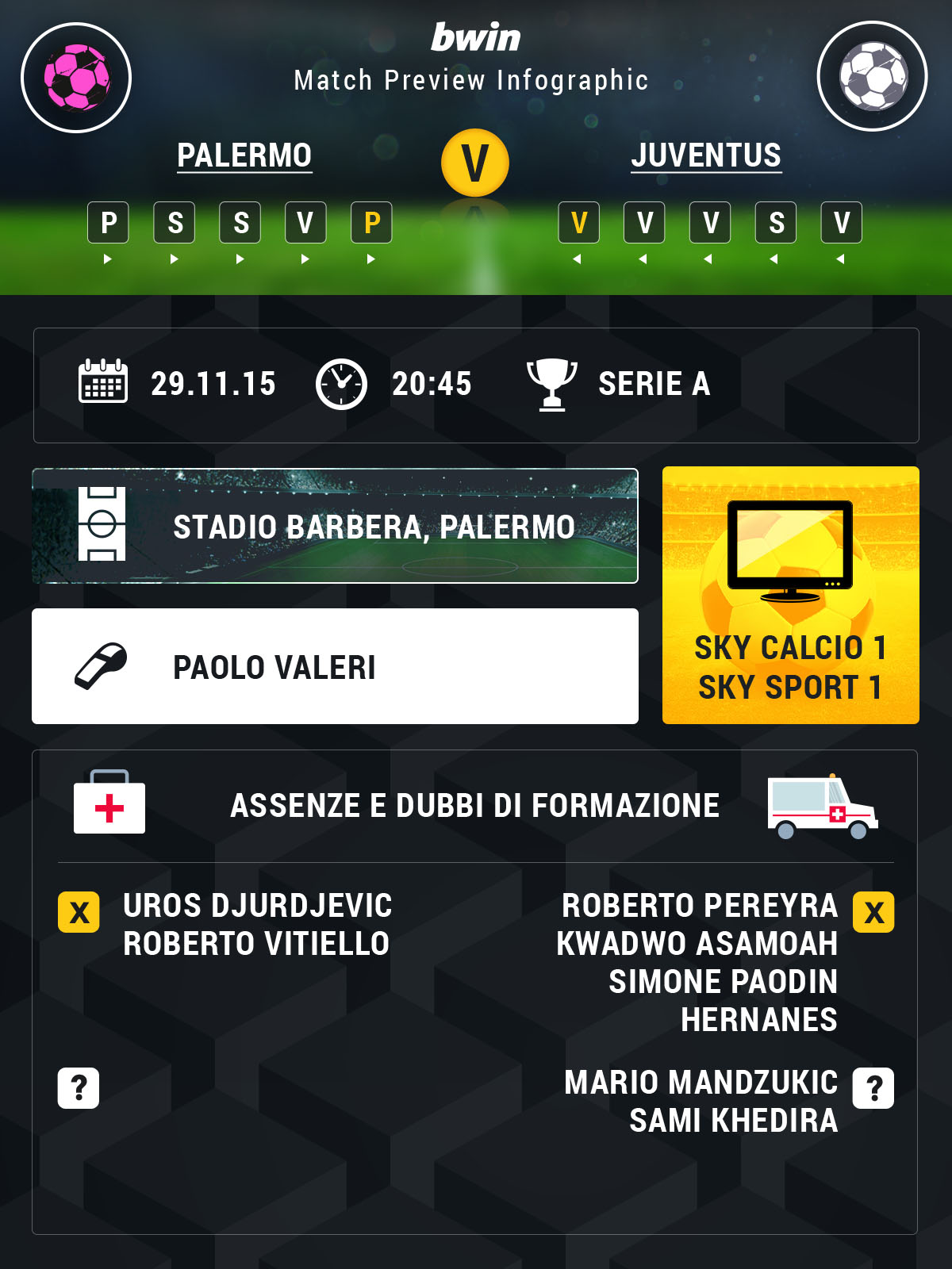 Palermo-Juventus info