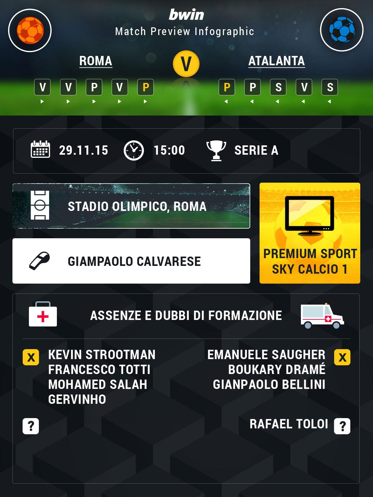 Roma-Atalanta info