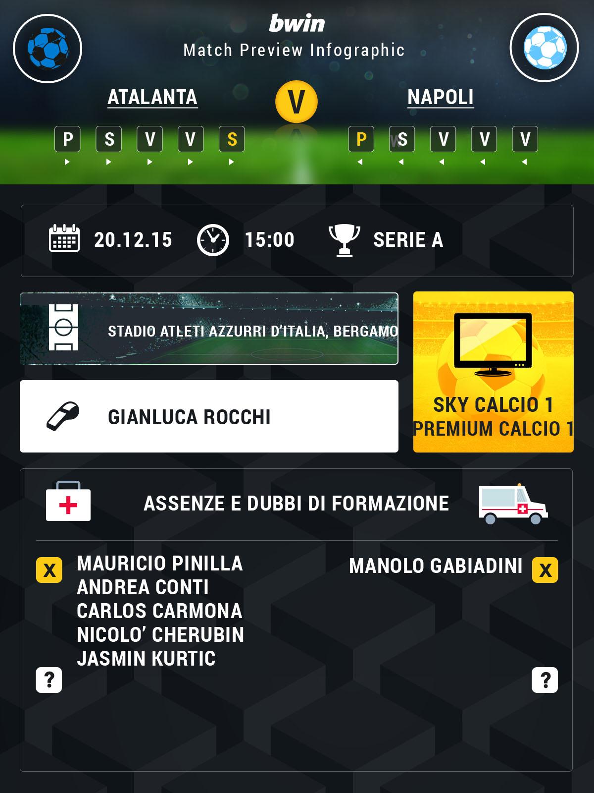 Atalanta-Napoli info