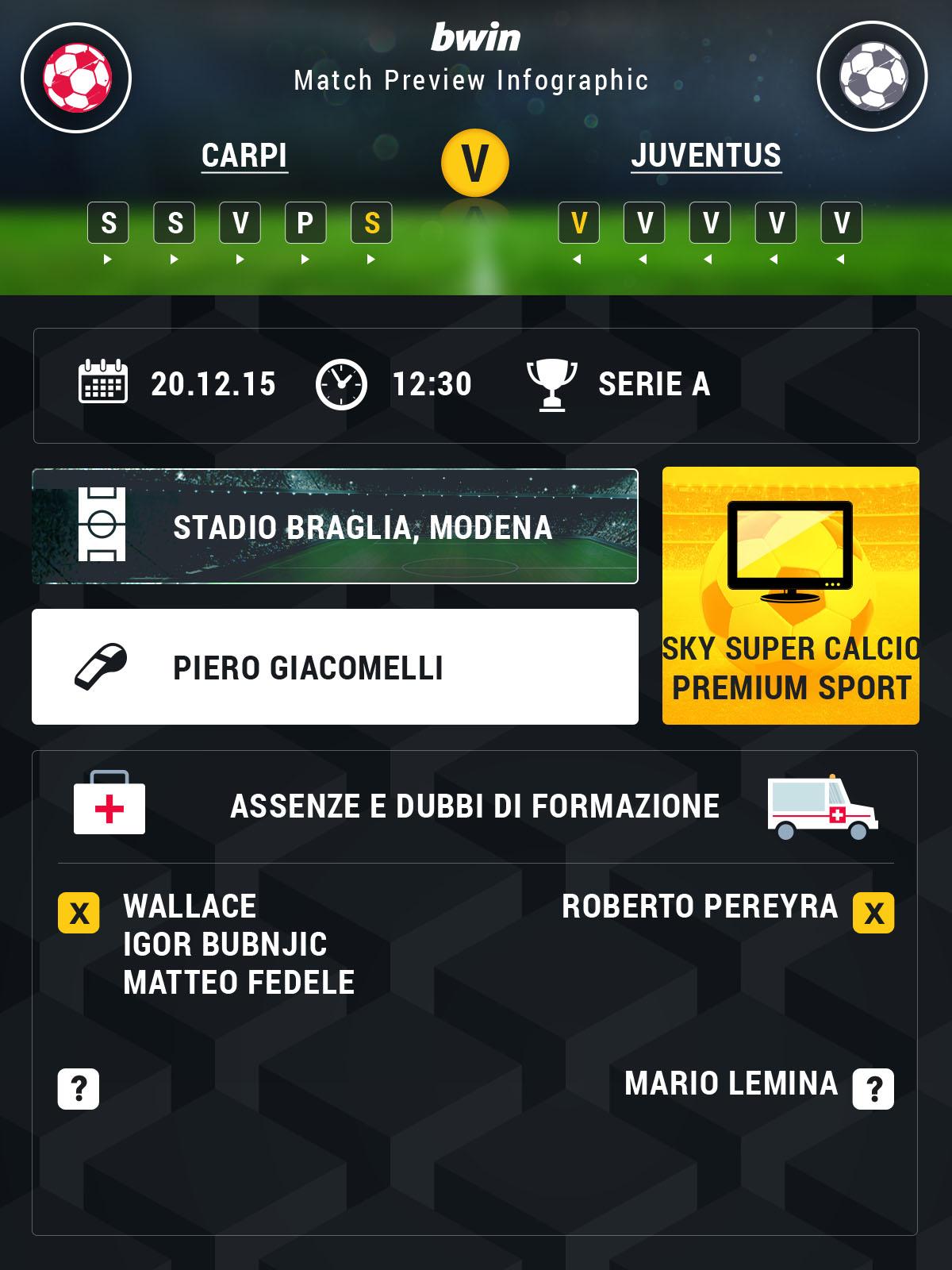 Carpi-Juventus info