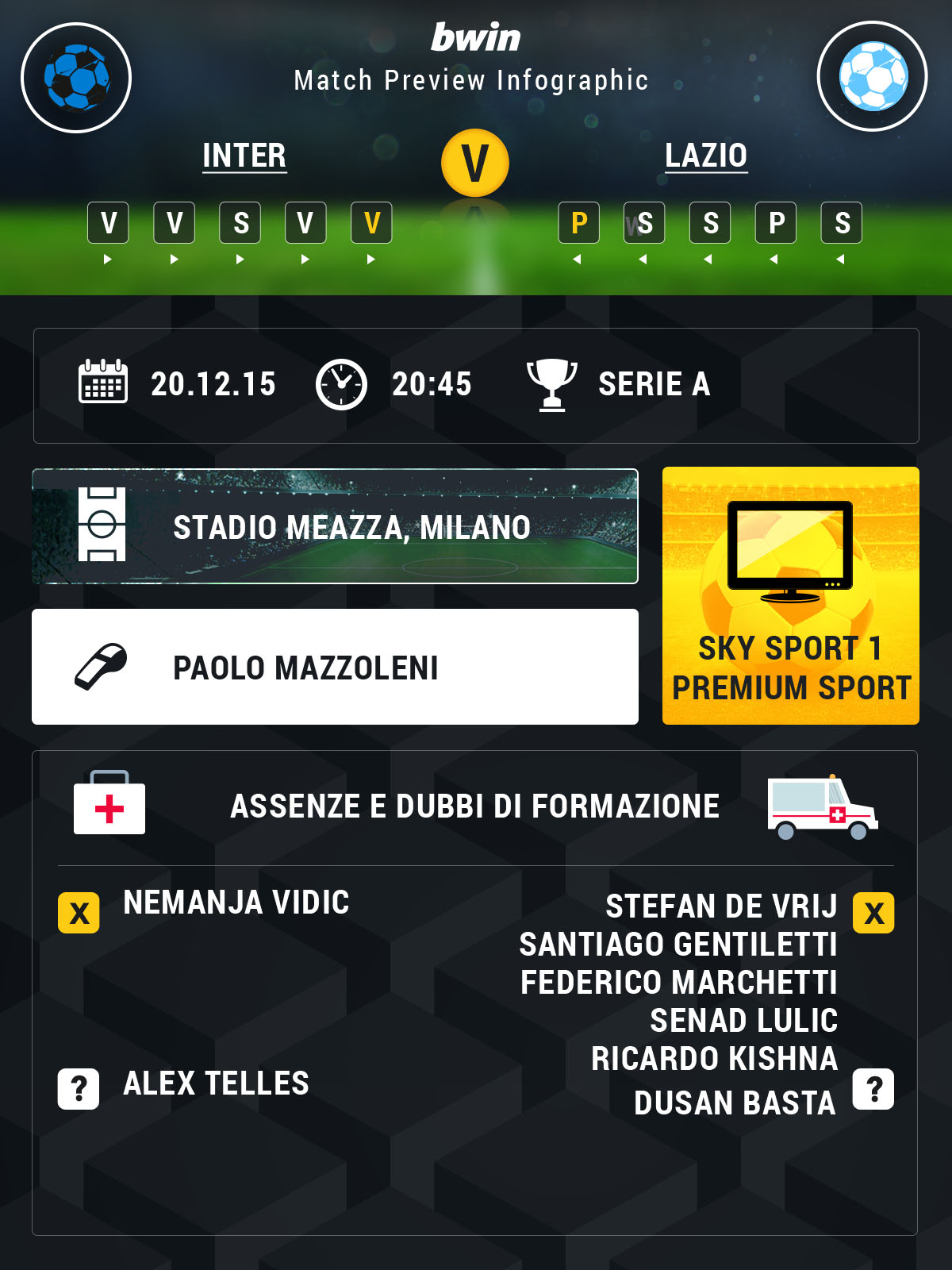 Inter-Lazio info