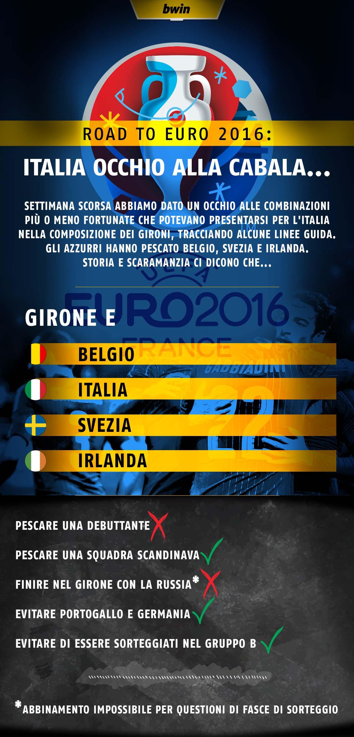 Italia occhio alla cabala