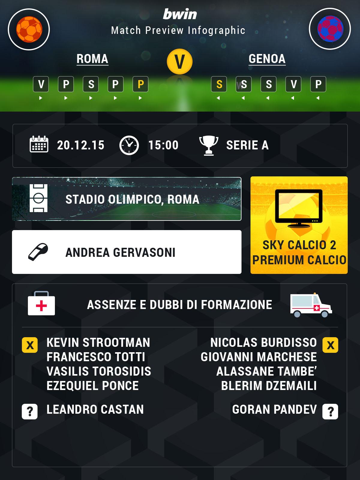 Roma-Genoa info
