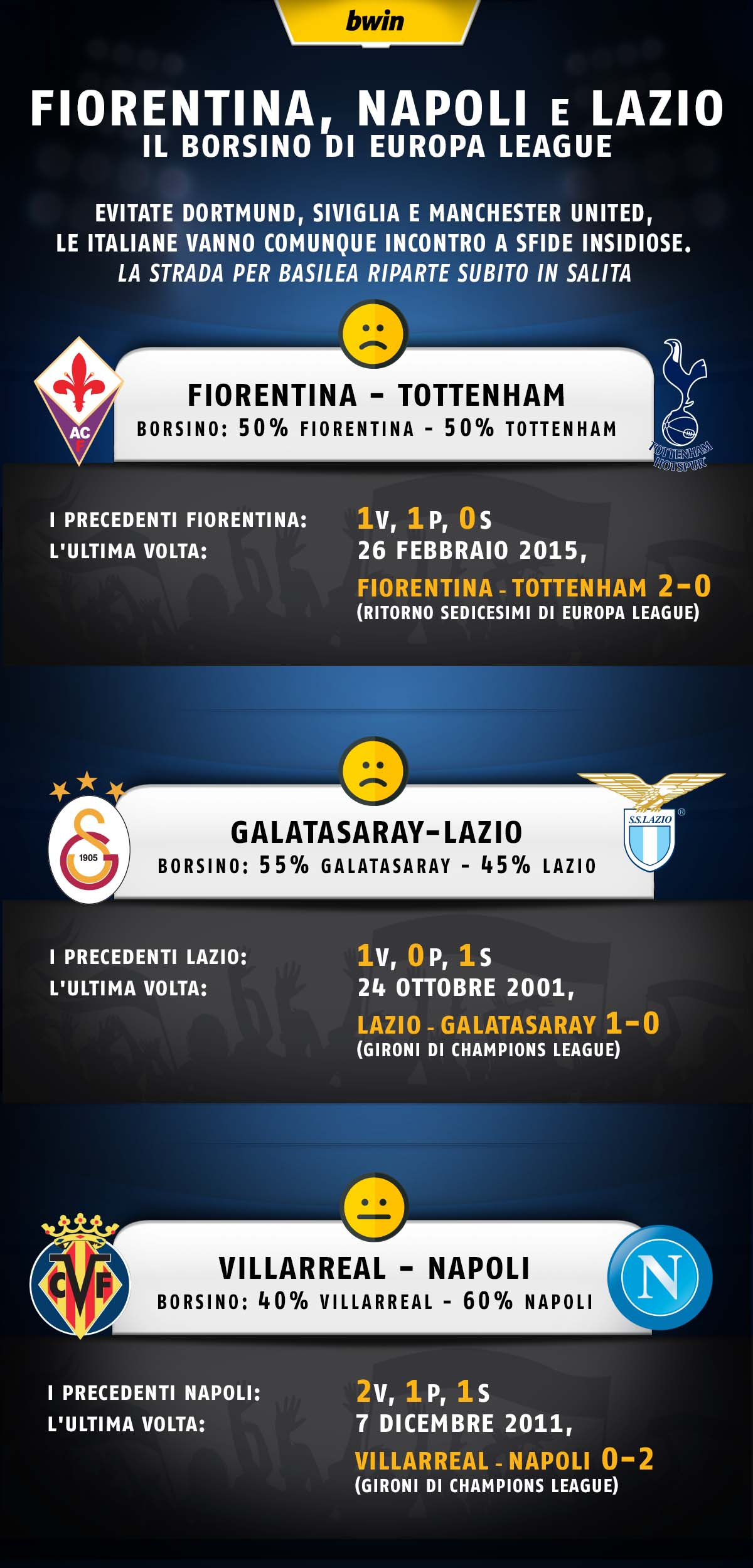 borsino europa league