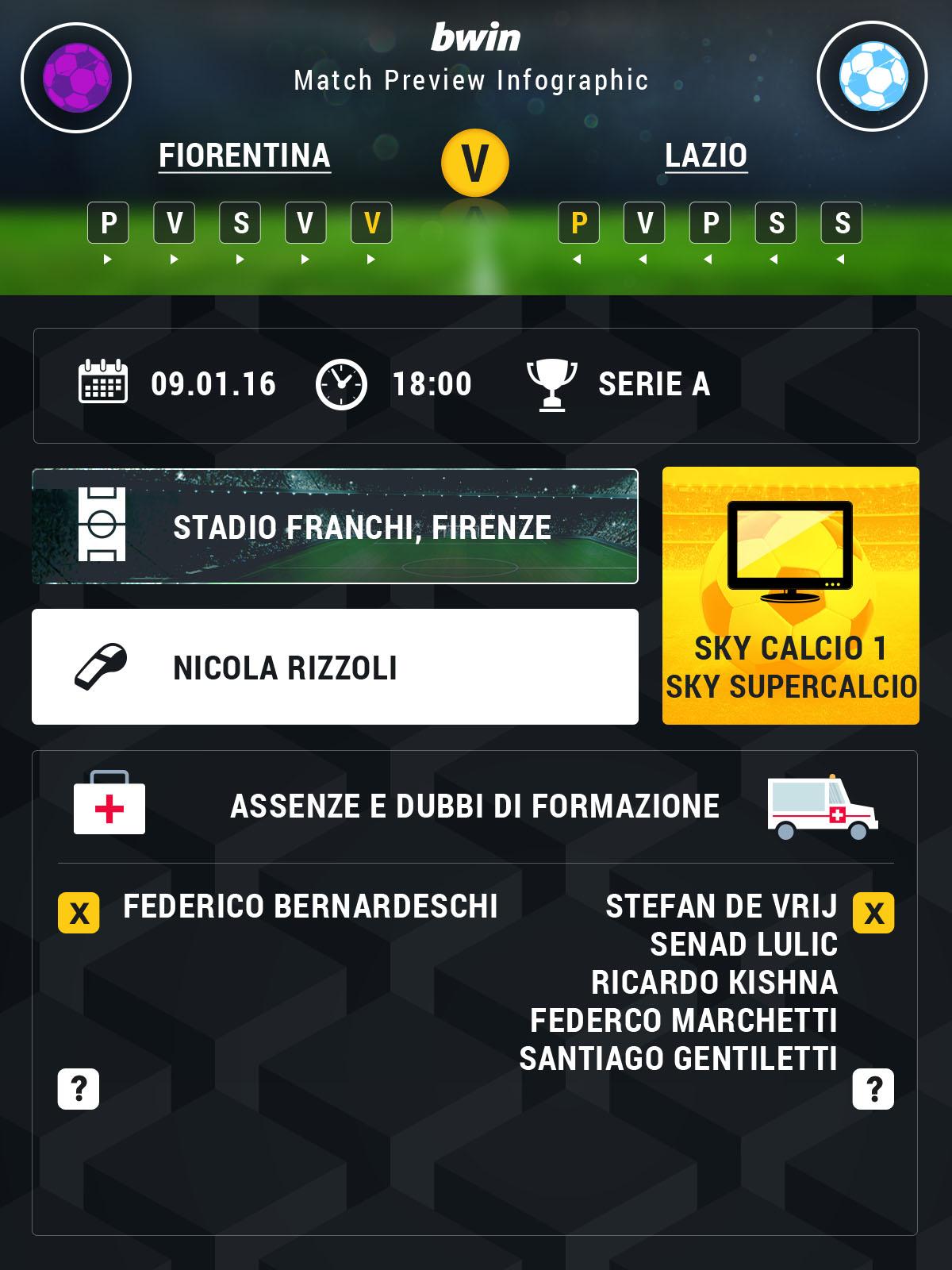 Fiorentina-Lazio preview