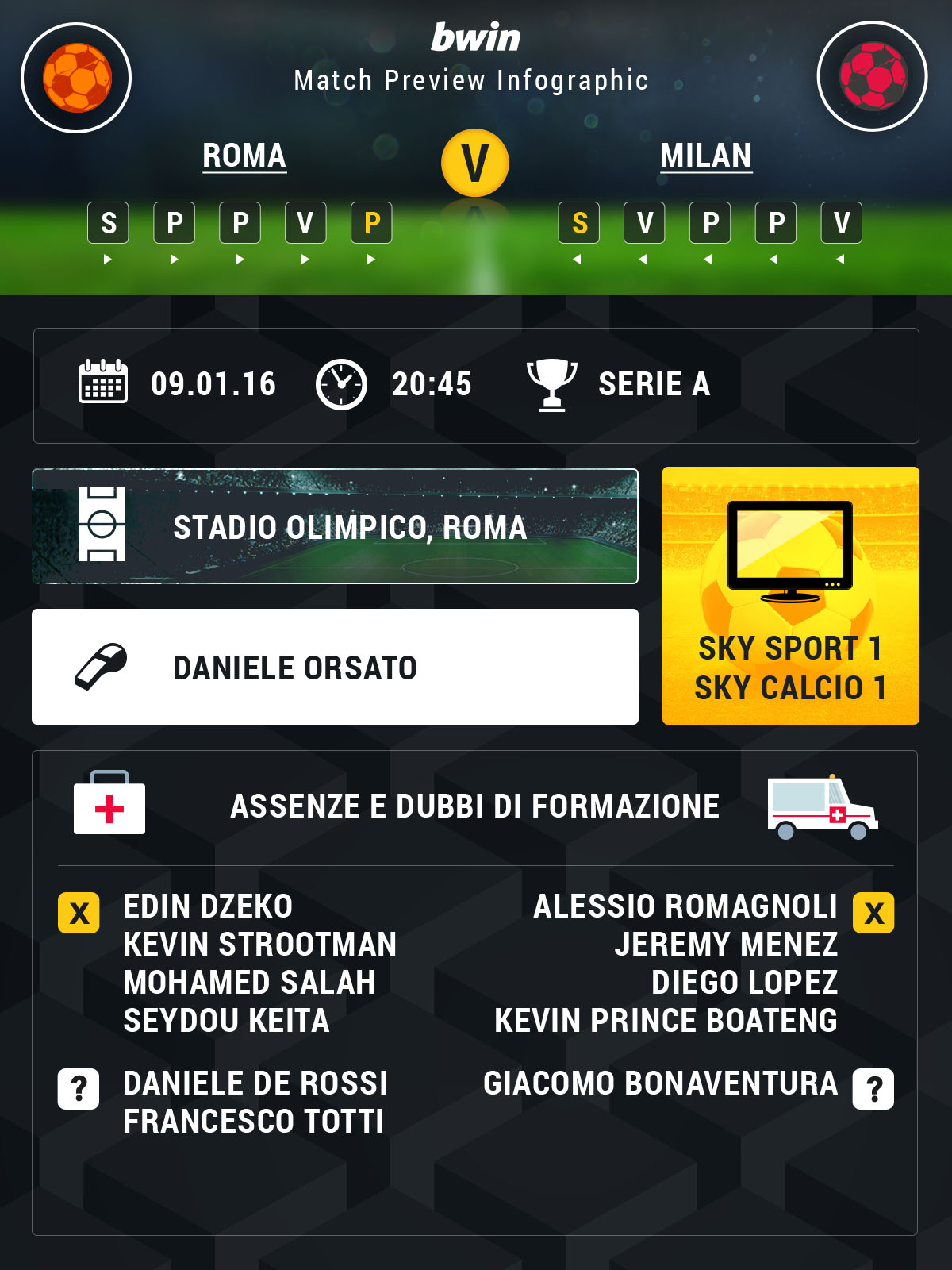 Roma-Milan preview