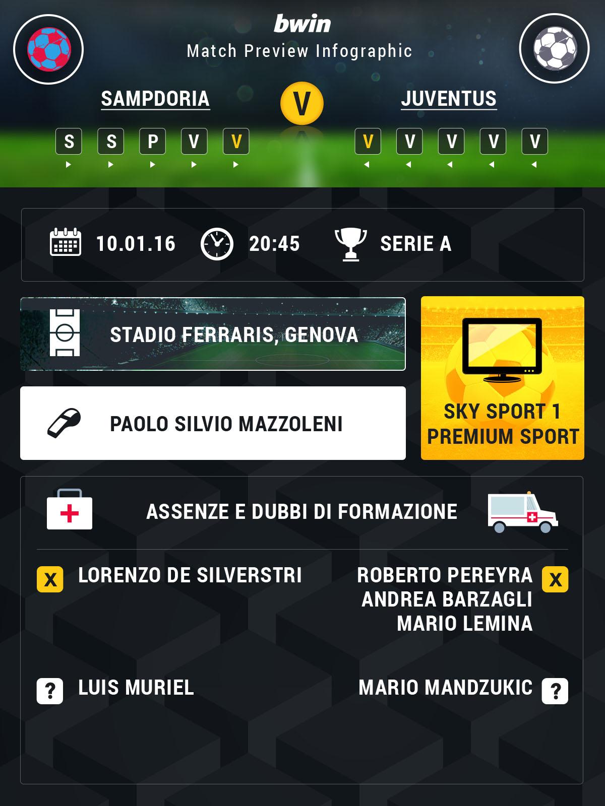 Sampdoria-Juventus preview