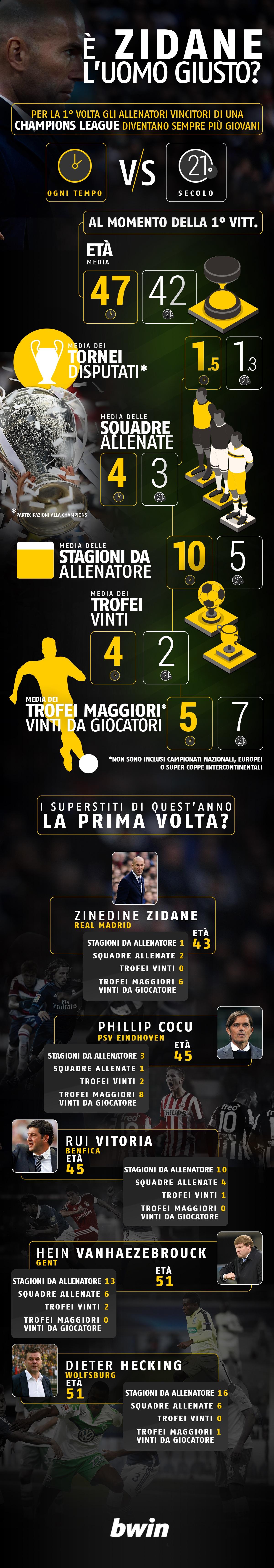 BWIN_Zidane_uomo_giusto