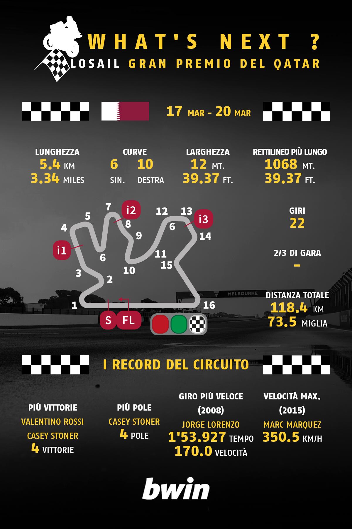 MotoGP whatsnext #1